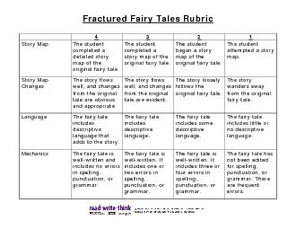 Fractured fairy tales rubric story map the student com pdf document fractured fairy tales rubric story map the student com publicscrutiny Image collections