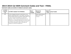 Cal ISIR Comment Code Notes Changes Reason for Comment Reject Code Action Needed Heading Comment Updated Comment General instructions  Missing or invalid Date of Birth Resolution required