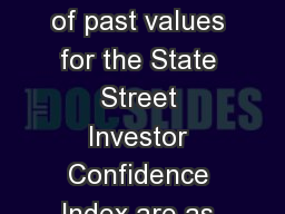 Historical Data Calculations of past values for the State Street Investor Confidence Index are as follows           January