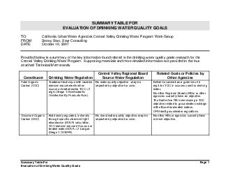 Summary Table For  Page 1 Evaluation of Drinking Water Quality Goals S