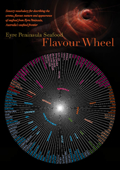Eyre Peninsula Seafood Flavour Wheel PowerPoint PPT Presentation