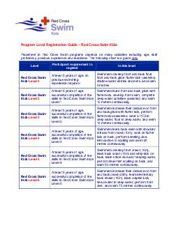 Program Level Registration Guide  Red Cross Swim Kids Placement in Red Cross Swim programs depends on many variables including age skill proficiency previous experience and readiness