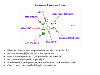 Air Masses & Weather