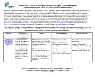 Suicide Prevention Resource Center www.sprc.org GET SPRC (18777772)Edu