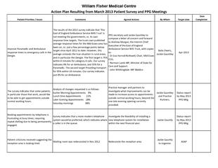 Patient Priorities / Issues