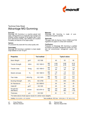 Technical Data Sheet Advantage MG Gumming End-uses: Advantage MG Gummi